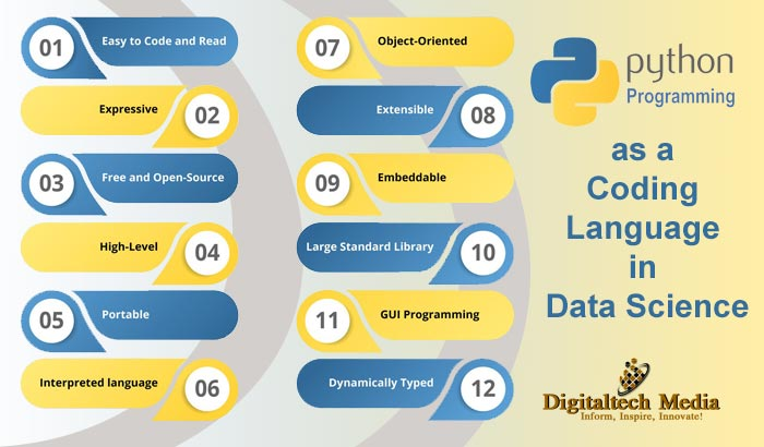 Python Language in Data Science