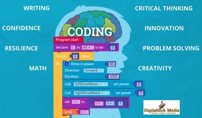 Coding for Children and Kids